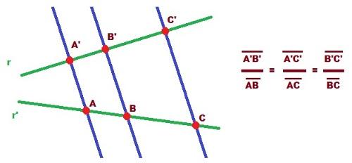 1 1 Teorema De Thales Contenidos