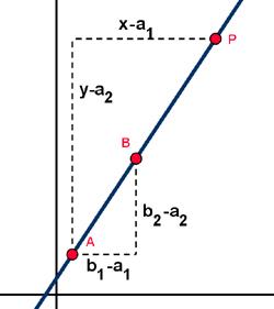 Que es la ecuacion de la recta